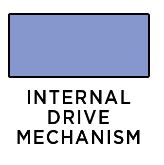 Internal Drive Mechanism