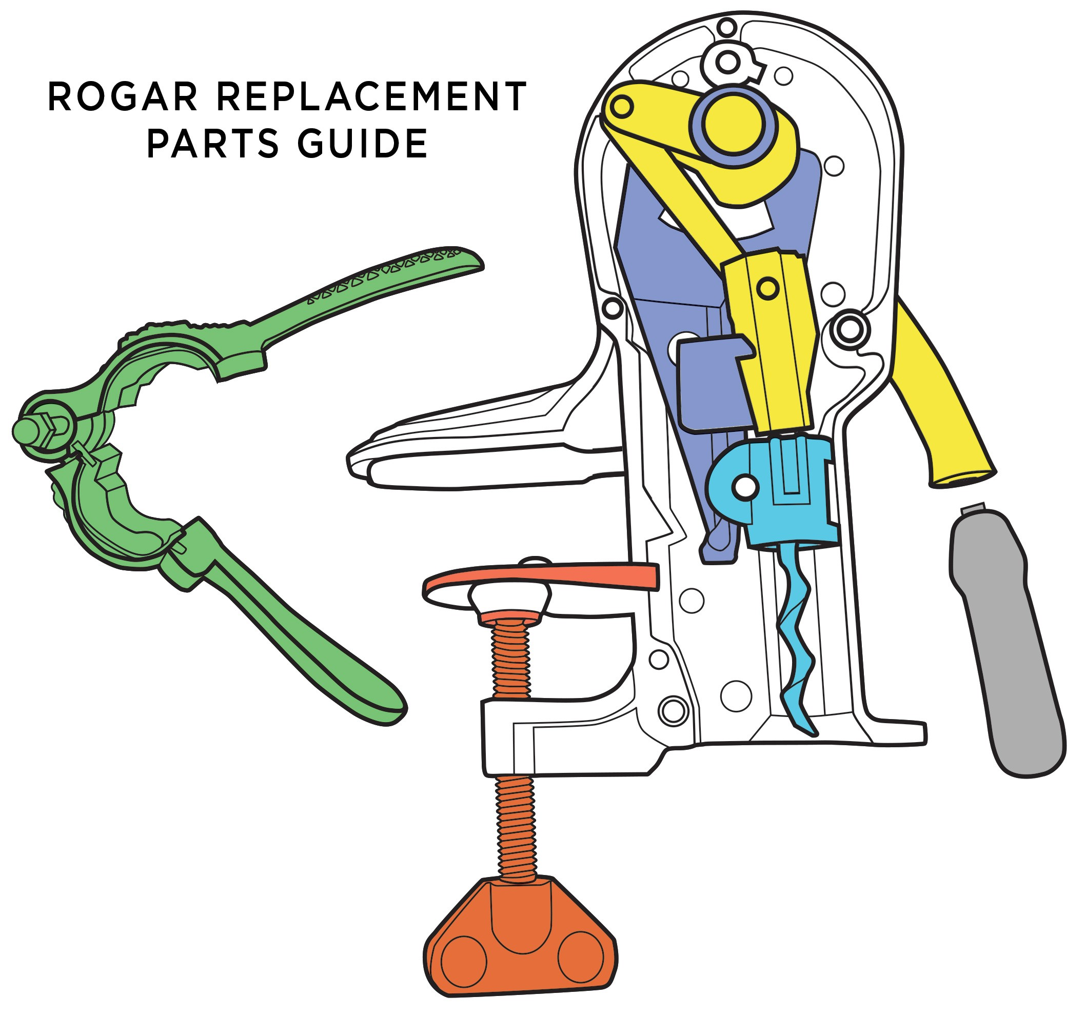 Rogar Replacement Parts Guide